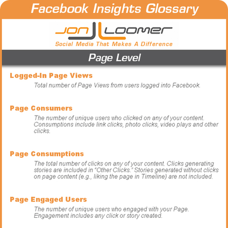 Facebook Insights Glossary of Terms [Infographic] | Creative Writing | Scoop.it