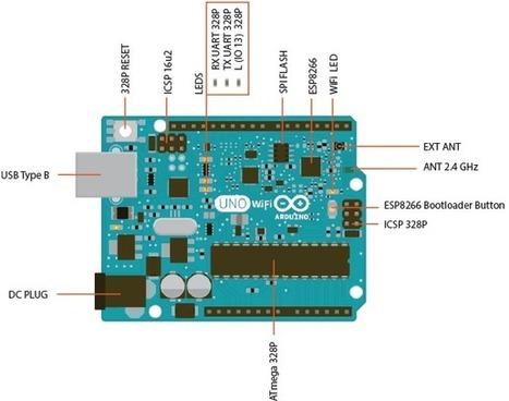 Arduino UNO WiFi Board Combines Atmel ATmega328P MCU with ESP8266 SoC | Arduino, Netduino, Rasperry Pi! | Scoop.it