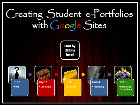 Moodleshare Course: Creating Student e-Portfolios with Google Sites | Technology Enhanced Learning & ePortfolio | Scoop.it