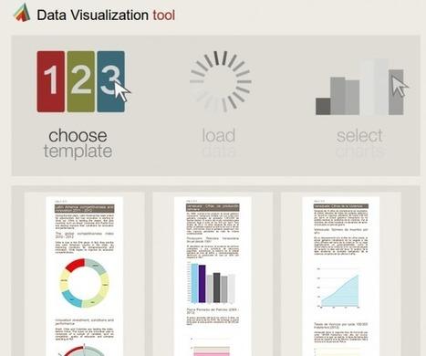Vizalizer, una red social de creadores de infografías | El Content Curator Semanal | Scoop.it
