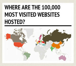 |HostCabi.net - Who is hosting that website? | Anonymous Network News | Scoop.it
