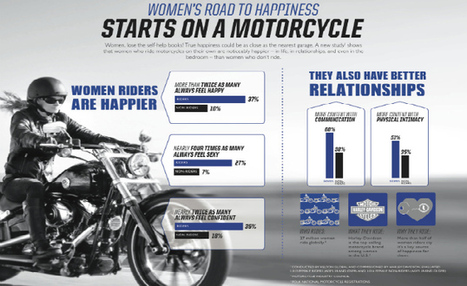 Most Obvious Press Release Of 2013: Biker Chicks Sexier Than Pedestrians - Motorcycle.com (blog) | Learning to ride (a motorcycle!) | Scoop.it
