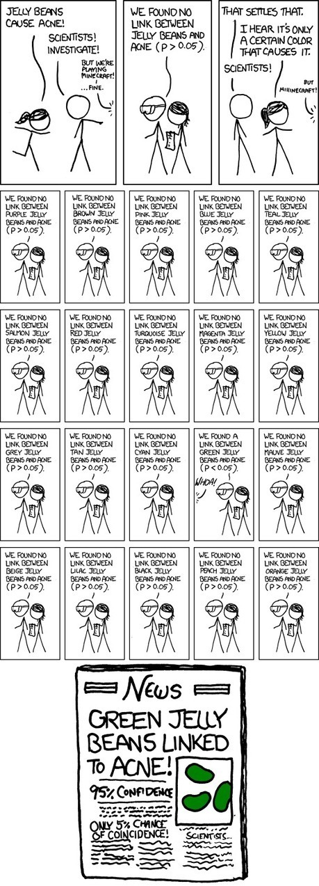 XKCD or OER for critical thinking | Edtech and assessment | Scoop.it