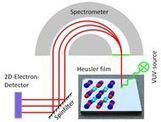 Breakthrough for information technology using Heusler materials | Amazing Science | Scoop.it
