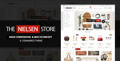 Nielsen - The ultimate e-commerce theme | Wordpress Themes | Scoop.it