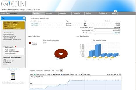 Viacount (Licence gratuite) Outil de gestion complète de comptabilite personnelle et familiale | Time to Learn | Scoop.it
