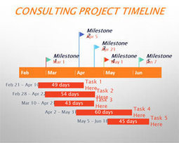 Consulting Project PowerPoint Template | Free Powerpoint Templates | Consulting | Scoop.it