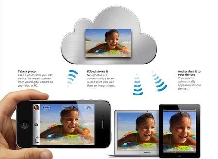 iCloud pourrait provoquer un séisme sur le marché de la mémoire flash. | SocialWebBusiness | Scoop.it