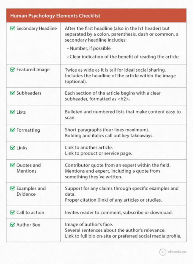 Web Content Checklist: 21 Ways to Publish Better Content - Orbit Media Studios | Redacción de contenidos, artículos seleccionados por Eva Sanagustin | Scoop.it