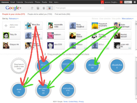 Using Google+ Circles to Create Relationships | Personal Branding ... | Futurism, Ideas, Leadership in Business | Scoop.it