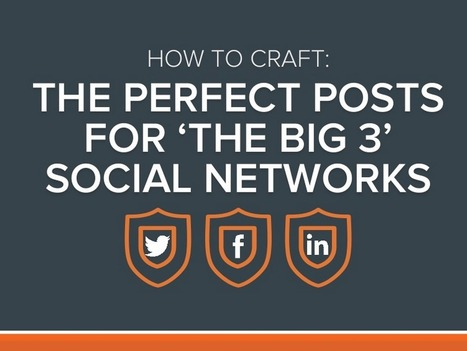 How to Craft Perfect Posts for Facebook, LinkedIn & Twitter [SlideShare] | SocialMedia_me | Scoop.it