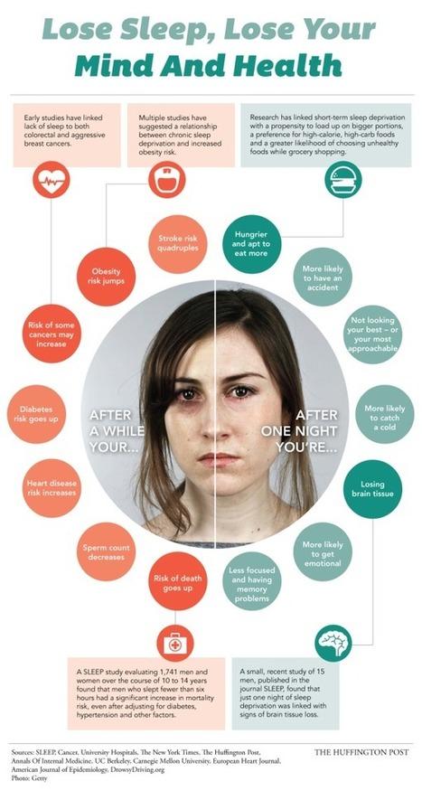 Not Enough Sleep will debase your well-being - Digital PK   Digital Information Resource   Scoop.it
