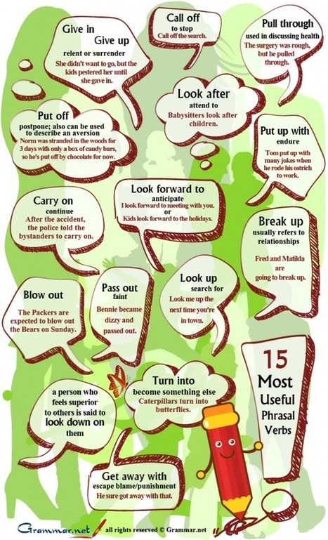 15 most useful phrasal verbs [Infographic] | ESOL, TESOL, TESL, ESL | Scoop.it