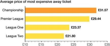 Price of Football 2016: Premier League cuts cost of tickets | Business: Year 1 | Scoop.it