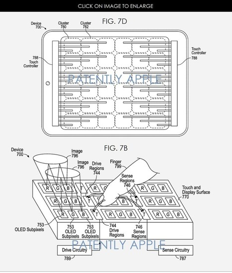Apple's Most Advanced OLED Display Invention to date Surfaces with a Fingerprint Reader under the Display of an iPad | Macwidgets..some mac news clips | Scoop.it