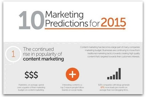 Infographic: 10 hot marketing trends for 2015 | PR :: Change for the better_Carla Bulhões | Scoop.it