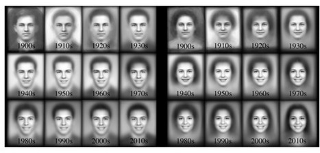 Data Mining Reveals How Smiling Evolved During a Century of Yearbook Photos | MIT Technology Review | Insightful threads | Scoop.it