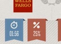Que valent les services clients des marques sur Twitter ? | Retail-distribution en veille | Scoop.it