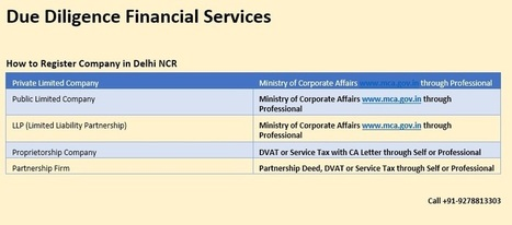 How to register company in Delhi NCR | Due Diligence Financial Services | Company Registration in Delhi | Scoop.it