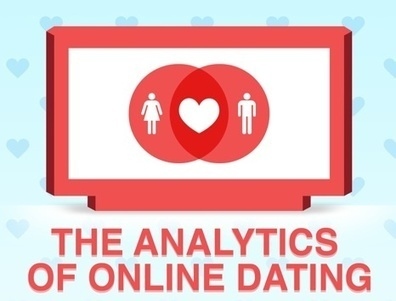 The Analytics of Online Dating and Valentine's Day | Social Media Today | Digital-News on Scoop.it today | Scoop.it