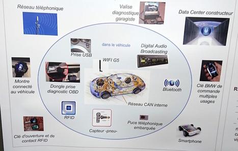 La sécurité des voitures connectées préoccupe les cybergendarmes - Le Monde Informatique | Digital, numérique, marketing, transformation | Scoop.it