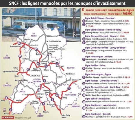 Les petites lignes ferroviaires d'Auvergne dans un état critique | Logistique et mobilité des biens et des personnes en Auvergne-Rhône-Alpes | Scoop.it