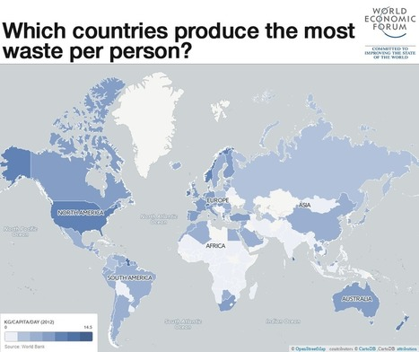 "Which countries produce the most waste? (""the global average is 1.2 kg/day and still growing yearly"") 