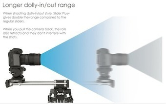 Edelkrone 2ft Slider that Slides more than 2ft? » CheesyCam | Video For Real Estate | Scoop.it