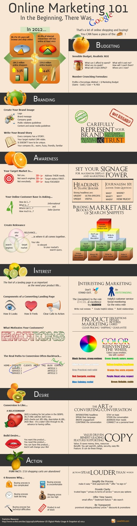101 Online Marketing Tips Strategies from Google [INFOGRAPHIC] | Digital Marketing Buzz | Scoop.it