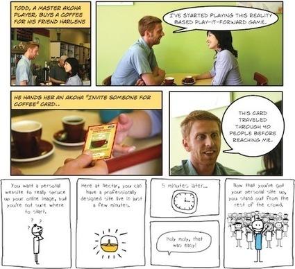 Communicating Complex Ideas With Comics | Smashing Magazine | Information Ideias | Scoop.it