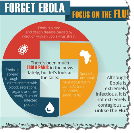 Why Is Flu Deadlier Than Ebola?   Clinical Trial Recruitment and Social Media   Scoop.it