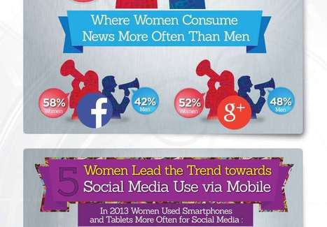 Women Have Taken Over Social Media [INFOGRAPHIC] | Social Media Butterflies | Scoop.it
