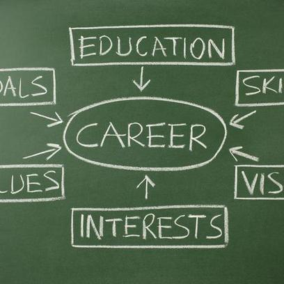 8 Tips to Help Achieve Your Career Goals | Neli Maria Mengalli's Scoop.it! Space | Scoop.it