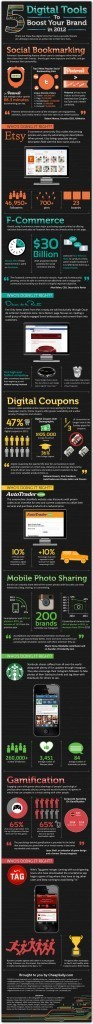 5 Digital Tools to Boost Your Brand [INFOGRAPHIC] | Digital Coupons | Scoop.it