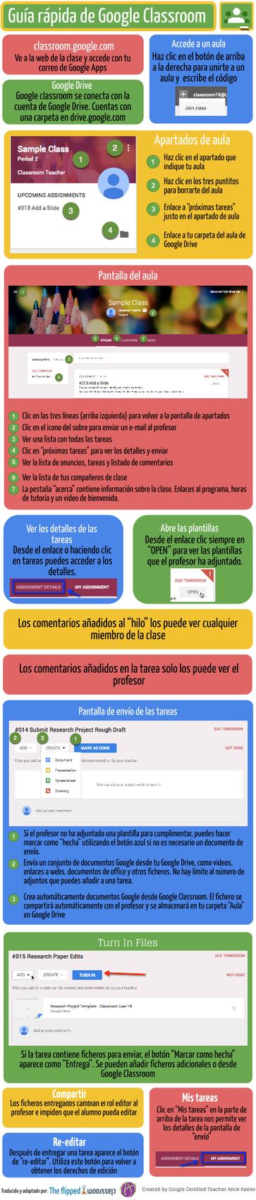 Guía rápida de Google Classroom #infografia #infographic #education | Las TIC y la Educación | Scoop.it