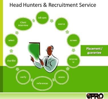 HR Services | progatemedia | Scoop.it