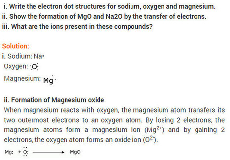 Metals and Non-metals - CBSE Class 10 Science - NCERT Solutions | RD Sharma Solutions for class 9 | Scoop.it