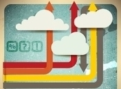 Infographie pour les associations : les images parlent-elles plus que les mots ? | La veille de generation en action sur la communication et le web 2.0 | Scoop.it