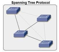 Download Spanning Tree Protocol Interview Questions and Answers in pdf | Career, Placement and Jobs | Scoop.it