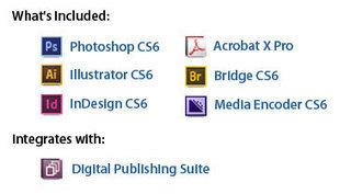 Adobe Creative Suite 6 Design Standard-AcademicSuperStore.com | Outils Informatique et Internet | Scoop.it
