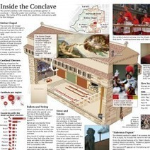 Inside the Conclave | Visual.ly | Global education = global understanding | Scoop.it