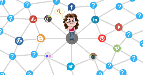 Day by Day Raising Anatomy of Social Media   Social Media Marketing   Scoop.it