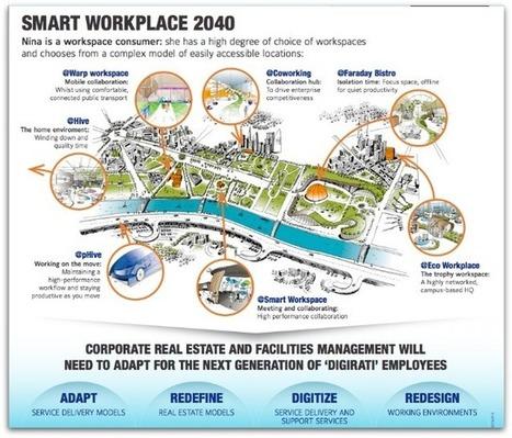 Smart Workplace 2040: les espaces de travail du futur | D'Dline 2020, vecteur du bâtiment durable | Scoop.it