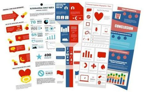Infographies: 5 outils à découvrir   It's a geeky freaky cheesy world   Scoop.it