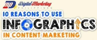 10 raisons d'utiliser les infographies en content marketing - BtoBMarketers.fr | Informatique Marketing | Scoop.it