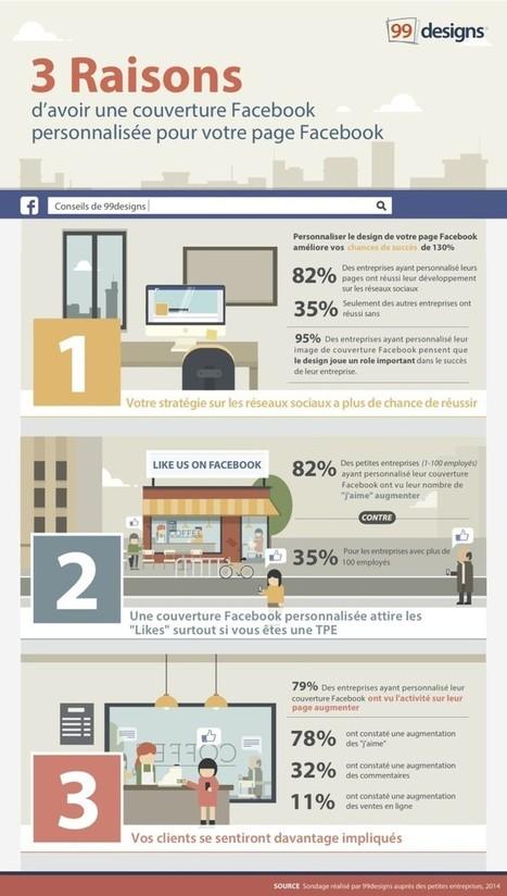 3 Conseils pour Créer une Couverture Facebook Efficace | Facebook pour les entreprises | Scoop.it