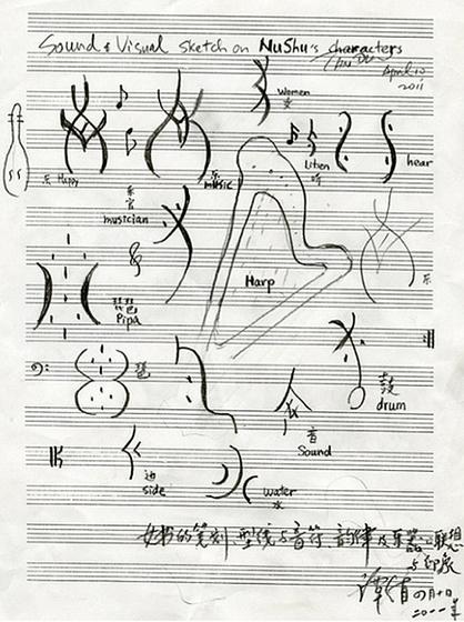 Accents online | La création musicale chinoise à l'heure de la mondialisation | Design sonore | Scoop.it