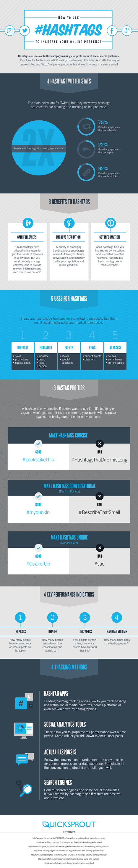 How To Use Hashtags To Boost Your Online Presence [INFOGRAPHIC] | Time to Learn | Scoop.it