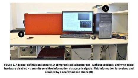 Roban información a través del ventilador del ordenador | Linguagem Virtual | Scoop.it