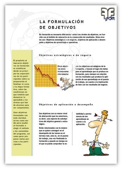 Cómo formular objetivos útiles y precisos | Recursoteca | Scoop.it